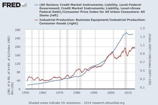 bus eqpt vs debt